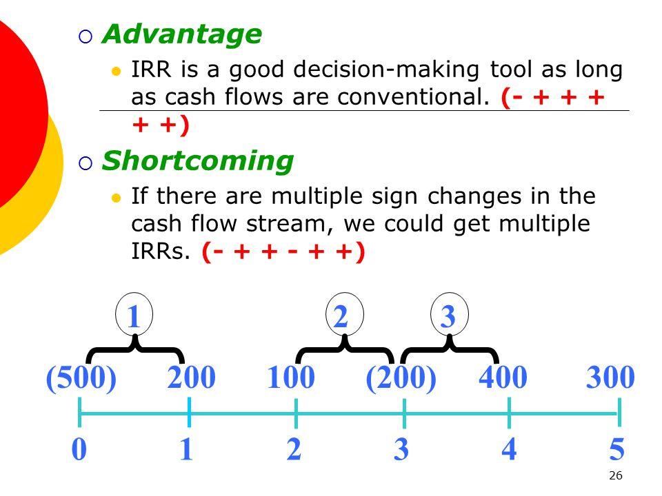 1 2 3 (500) 200 100 (200) 400 300 0 1 2 3 4 5 Advantage Shortcoming
