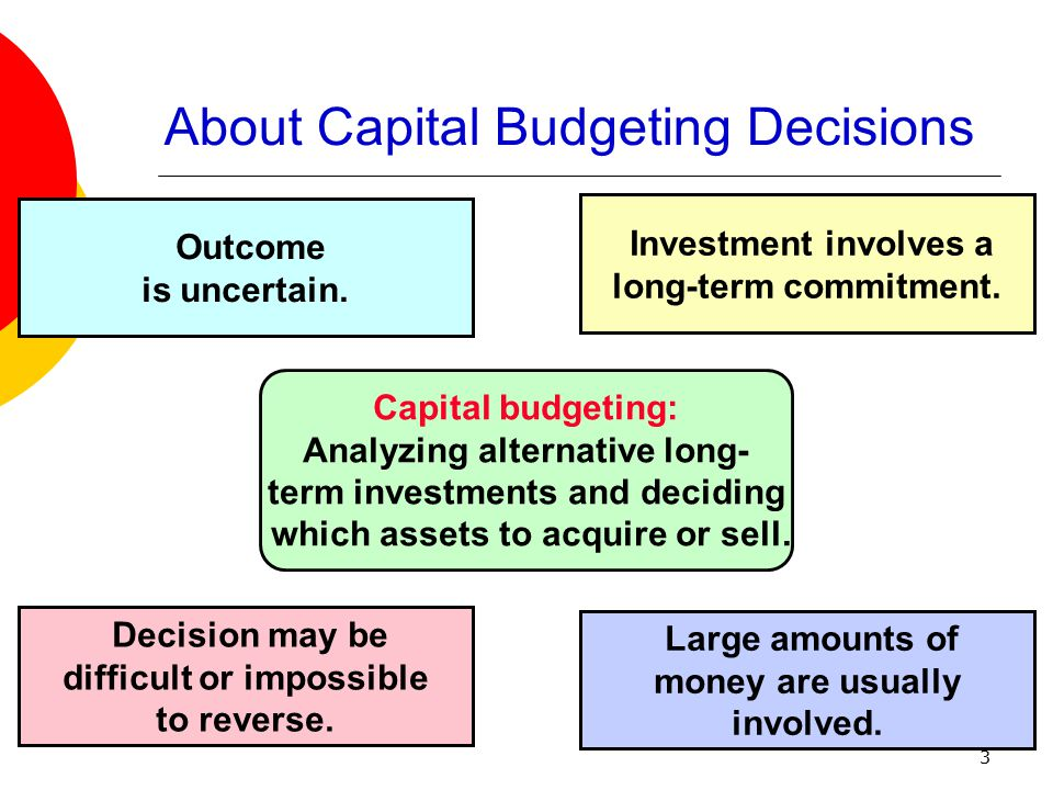 About Capital Budgeting Decisions