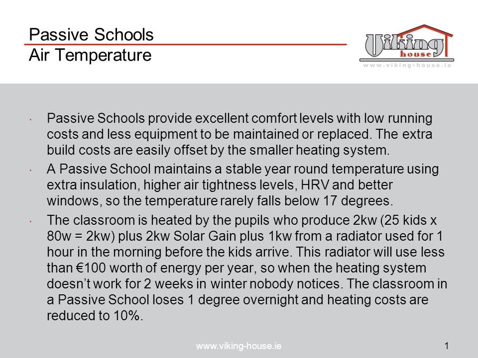 Passive Schools Air Temperature