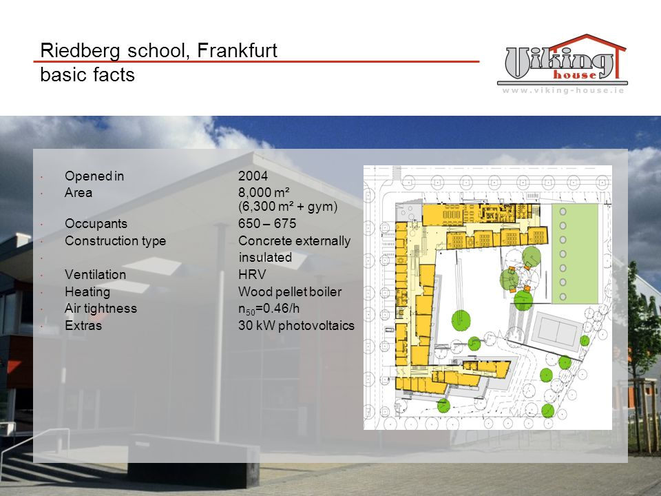 Riedberg school, Frankfurt basic facts