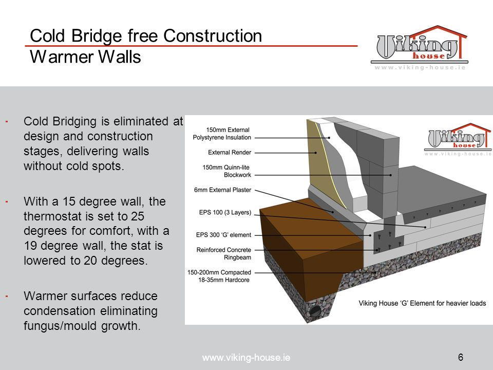 Cold Bridge free Construction Warmer Walls
