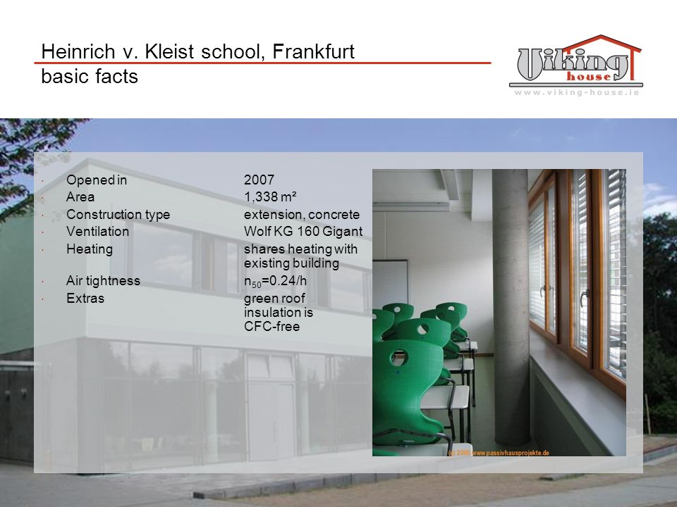 Heinrich v. Kleist school, Frankfurt basic facts