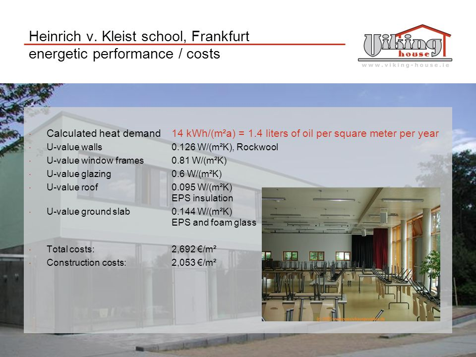 Heinrich v. Kleist school, Frankfurt energetic performance / costs