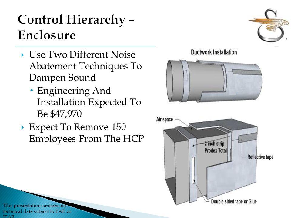Control Hierarchy – Enclosure