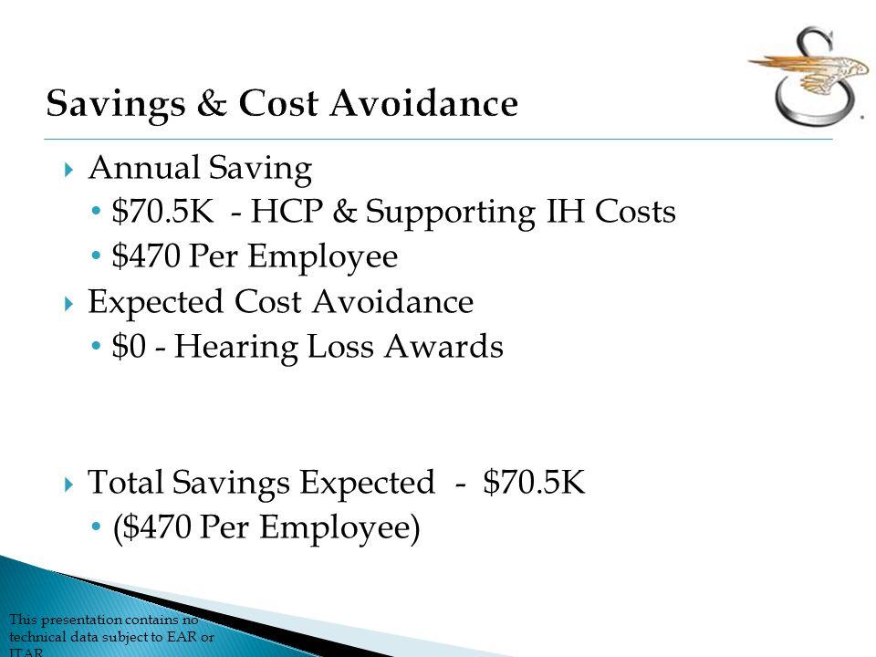 Savings & Cost Avoidance