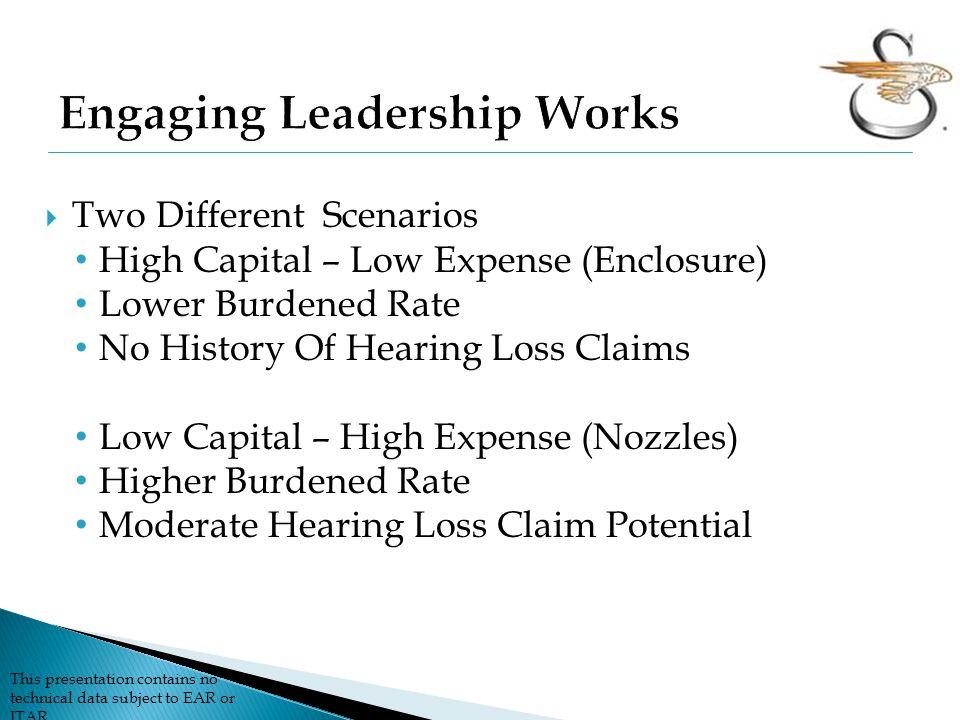Engaging Leadership Works
