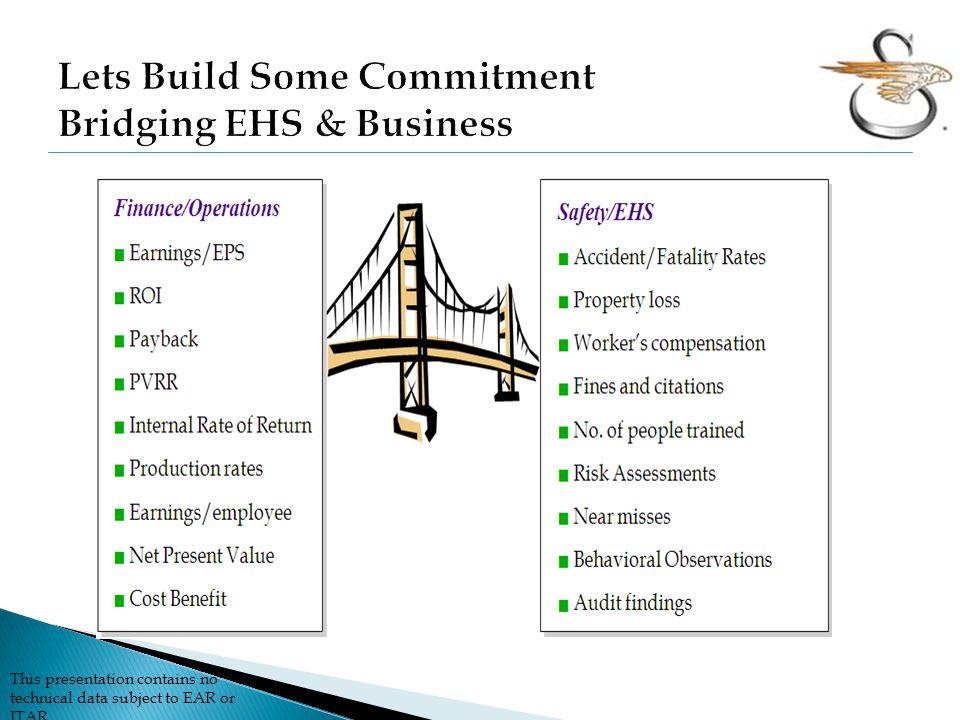 Lets Build Some Commitment Bridging EHS & Business