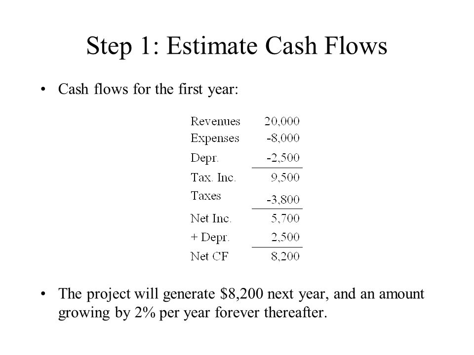 Step 1: Estimate Cash Flows