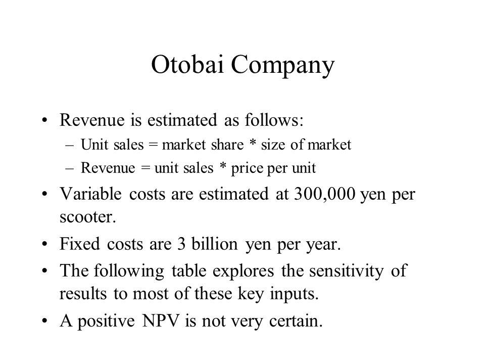 Otobai Company Revenue is estimated as follows: