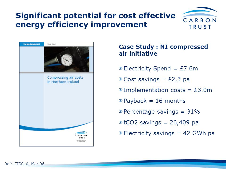 Significant potential for cost effective energy efficiency improvement
