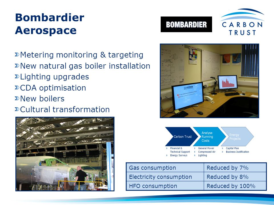 Bombardier Aerospace Metering monitoring & targeting