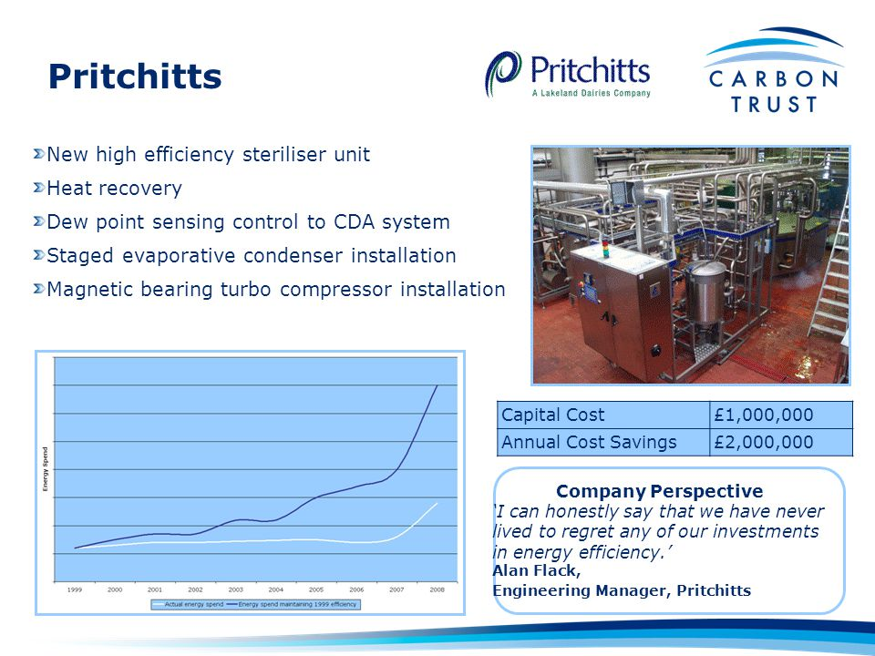 Pritchitts New high efficiency steriliser unit Heat recovery
