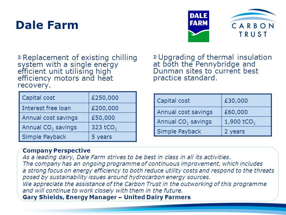 Dale Farm Replacement of existing chilling system with a single energy efficient unit utilising high efficiency motors and heat recovery.