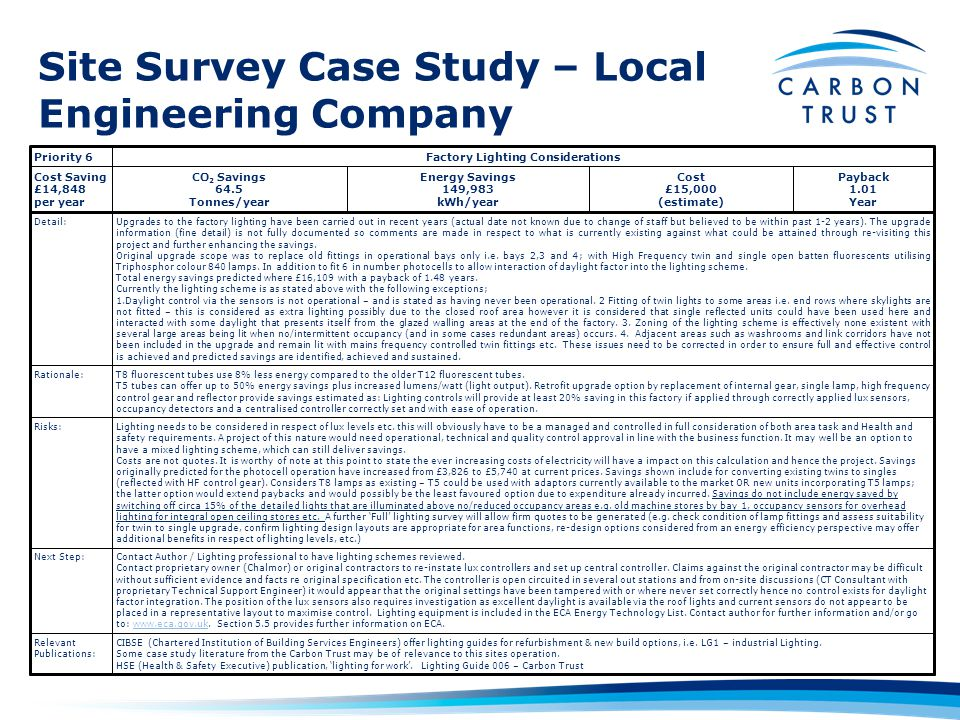 Site Survey Case Study – Local Engineering Company