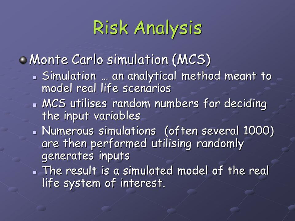 Risk Analysis Monte Carlo simulation (MCS)
