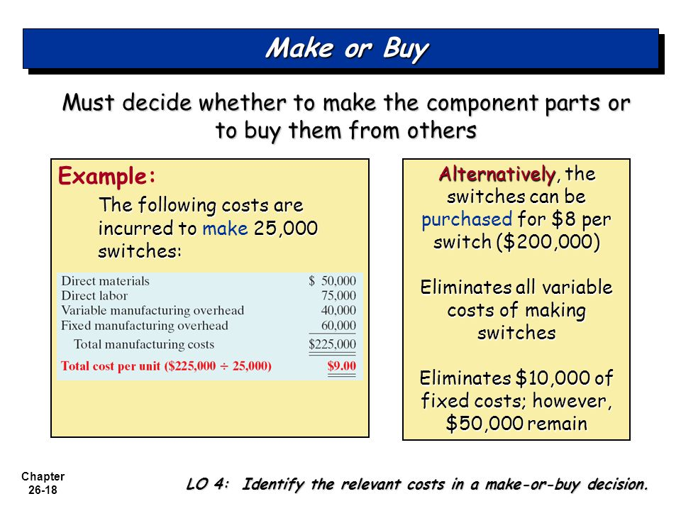 Make or Buy Must decide whether to make the component parts or to buy them from others. Example: