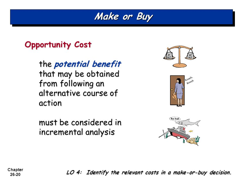 Make or Buy Opportunity Cost