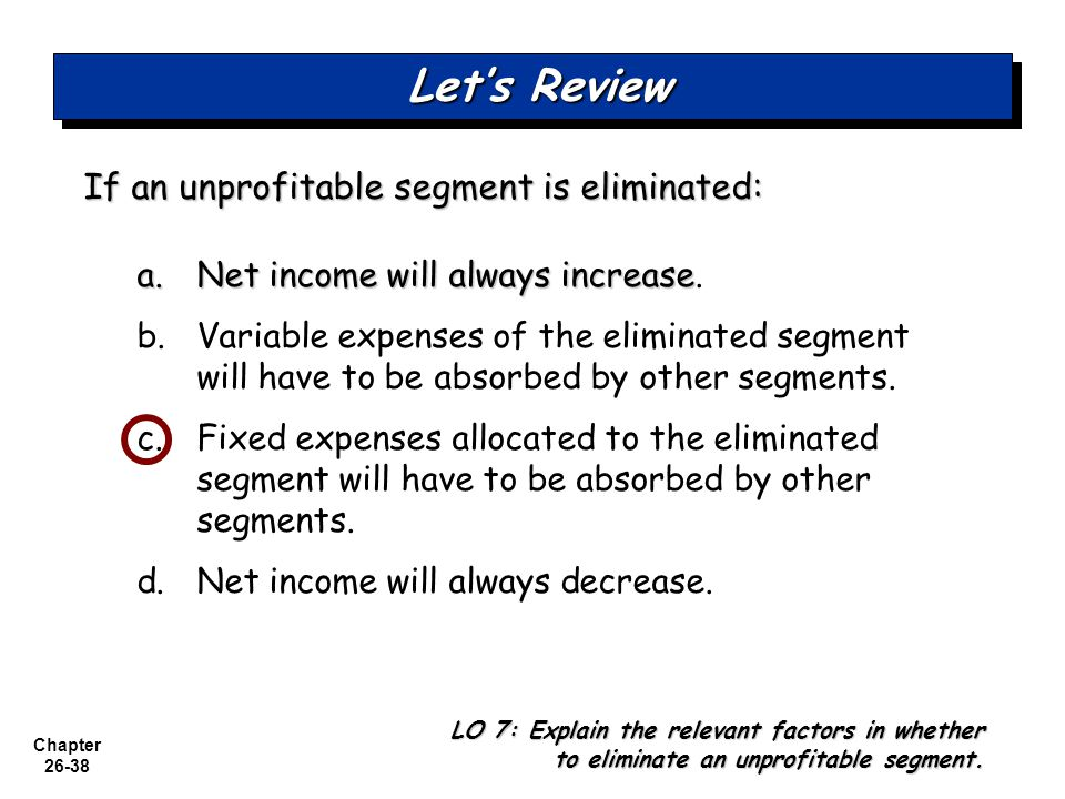 Let's Review If an unprofitable segment is eliminated: