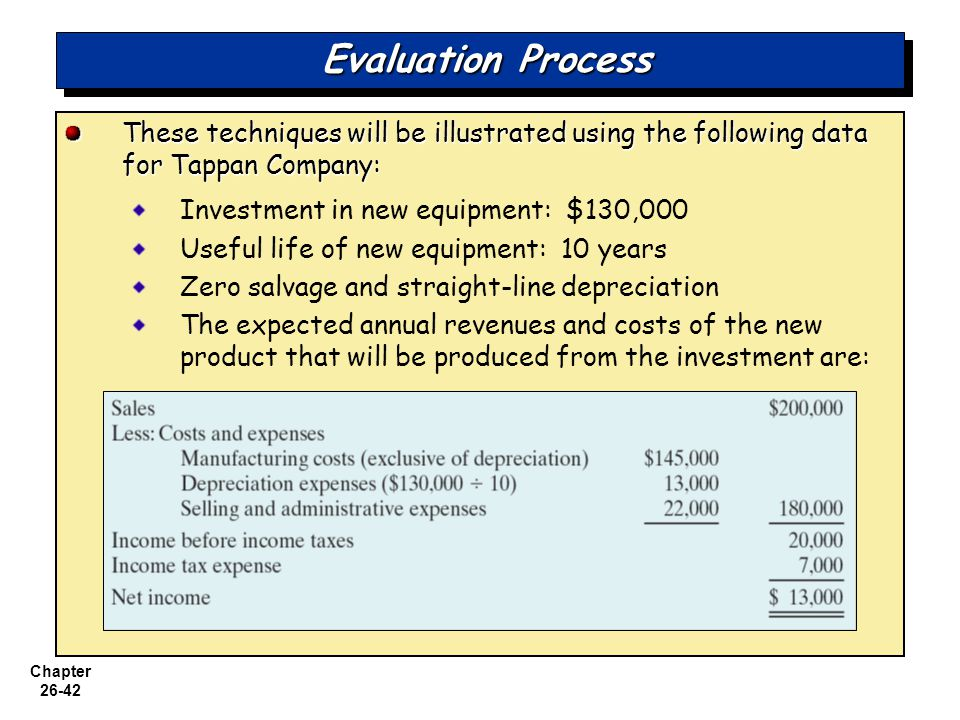 Evaluation Process These techniques will be illustrated using the following data for Tappan Company: