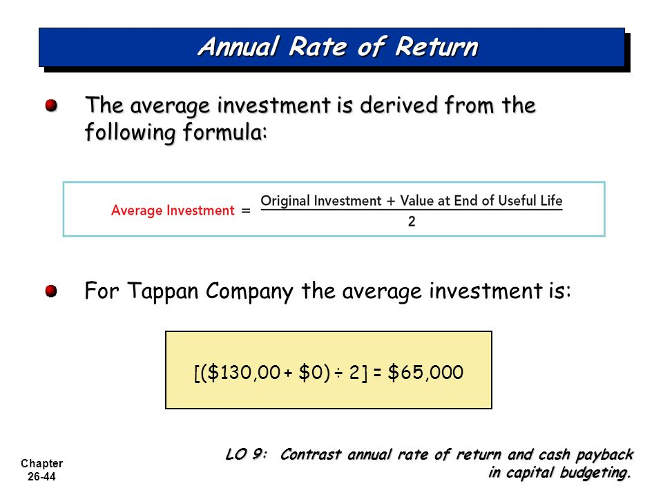 Annual Rate of Return The average investment is derived from the following formula: For Tappan Company the average investment is:
