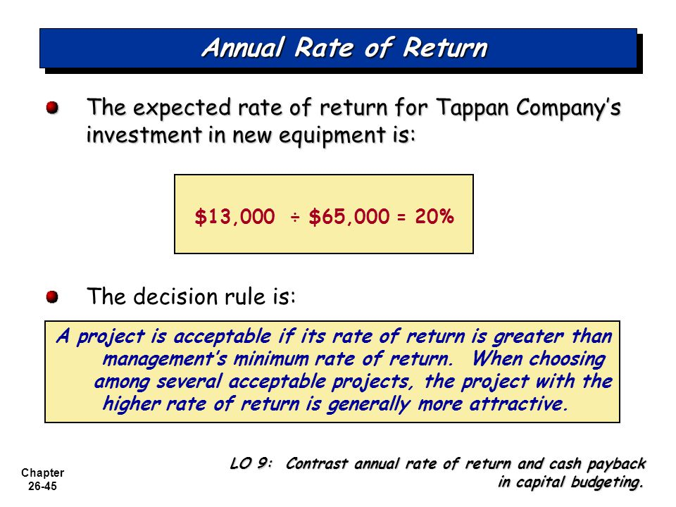 Annual Rate of Return The expected rate of return for Tappan Company's investment in new equipment is: