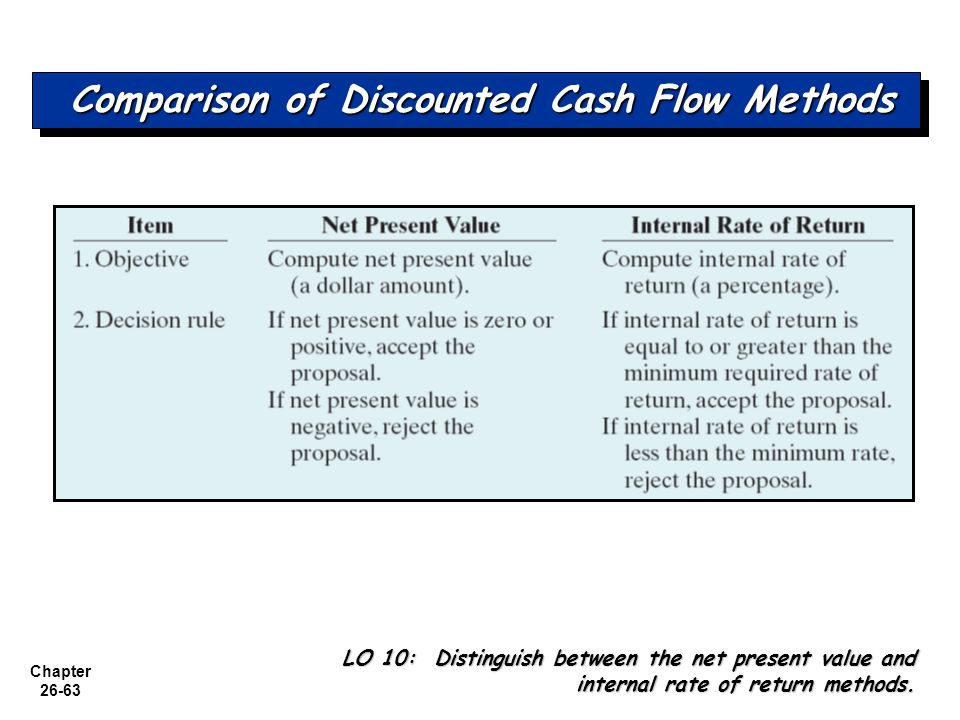 Comparison of Discounted Cash Flow Methods