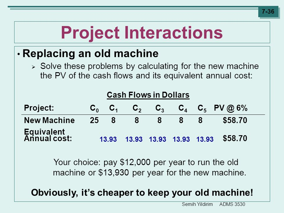 Obviously, it's cheaper to keep your old machine!