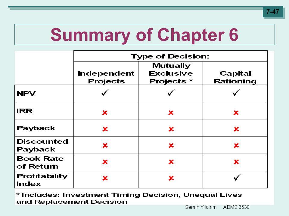 Summary of Chapter 6       Semih Yildirim ADMS 3530