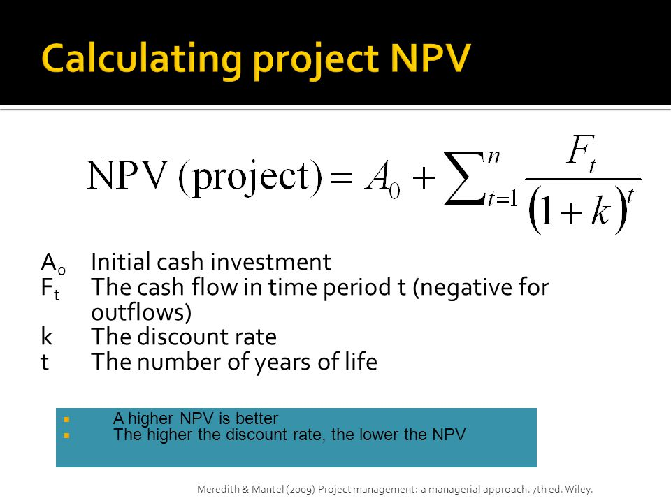 Calculating project NPV