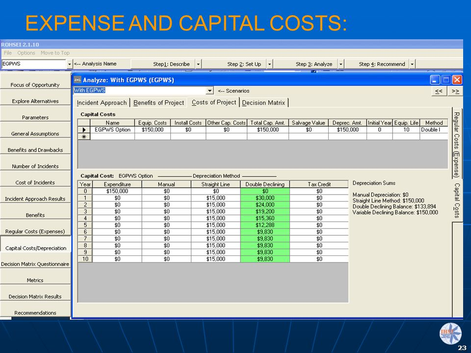 EXPENSE AND CAPITAL COSTS: