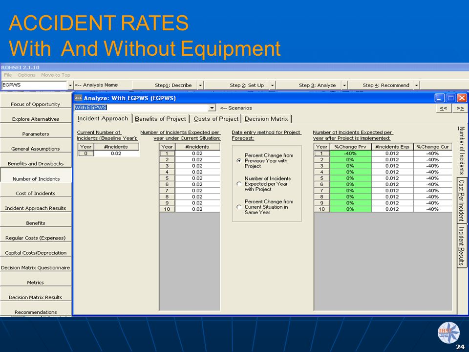 ACCIDENT RATES With And Without Equipment