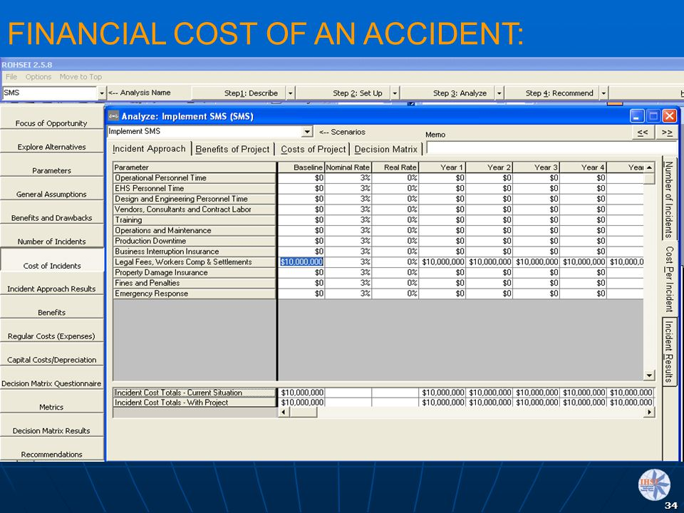 FINANCIAL COST OF AN ACCIDENT: