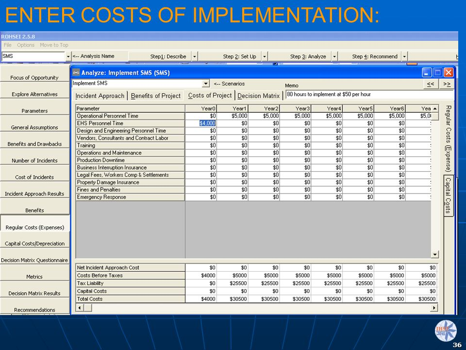 ENTER COSTS OF IMPLEMENTATION: