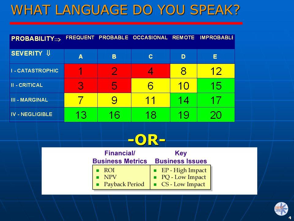 WHAT LANGUAGE DO YOU SPEAK