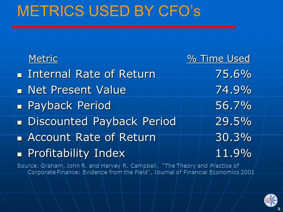 METRICS USED BY CFO's Metric % Time Used Internal Rate of Return 75.6%