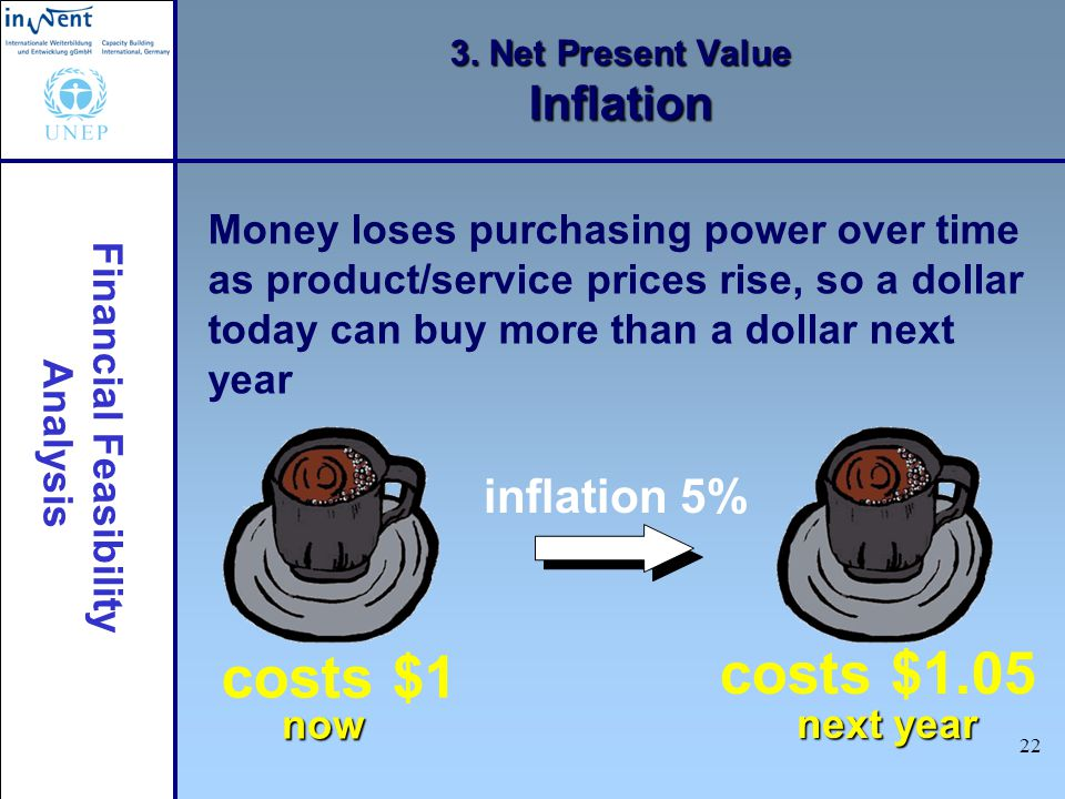 3. Net Present Value Inflation