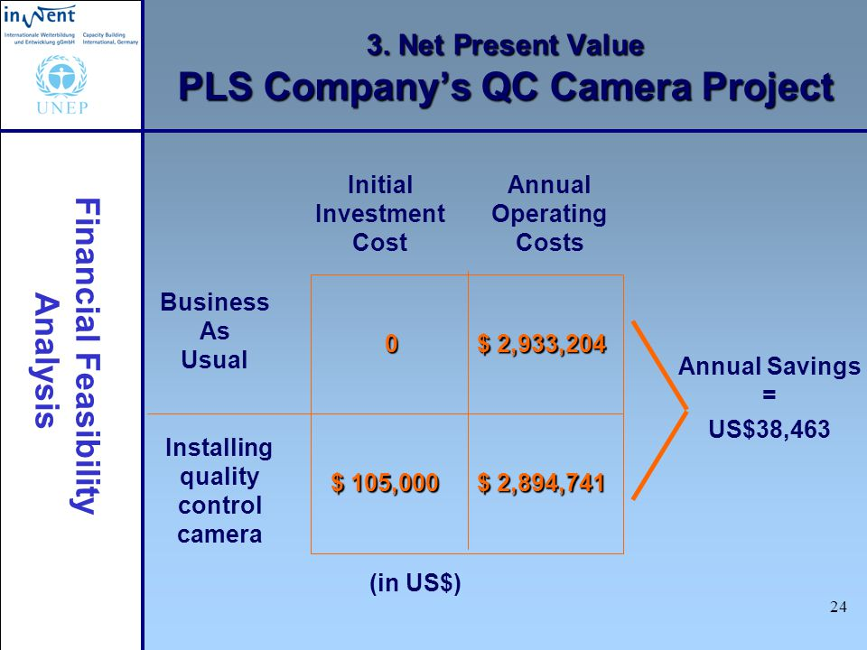 3. Net Present Value PLS Company's QC Camera Project