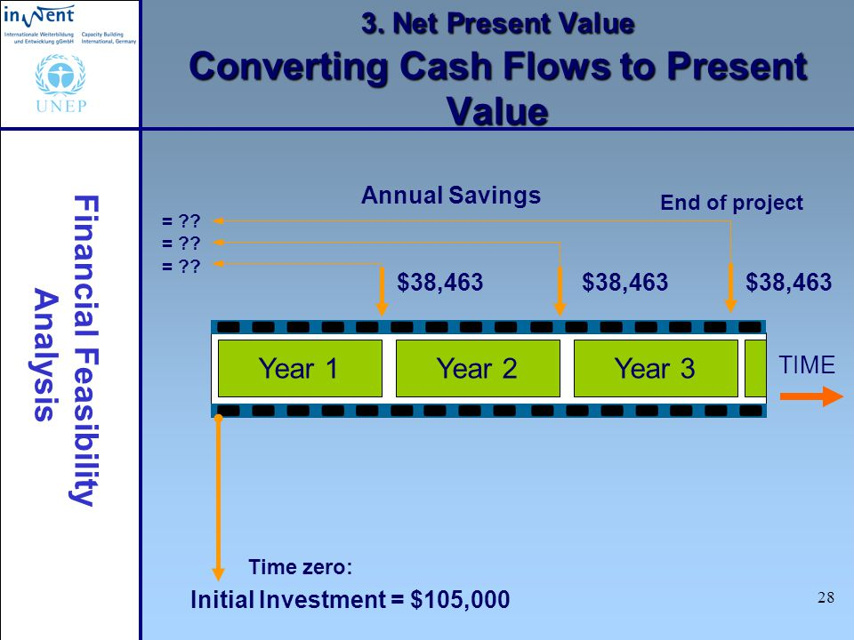 3. Net Present Value Converting Cash Flows to Present Value