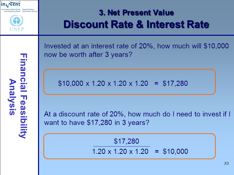 3. Net Present Value Discount Rate & Interest Rate