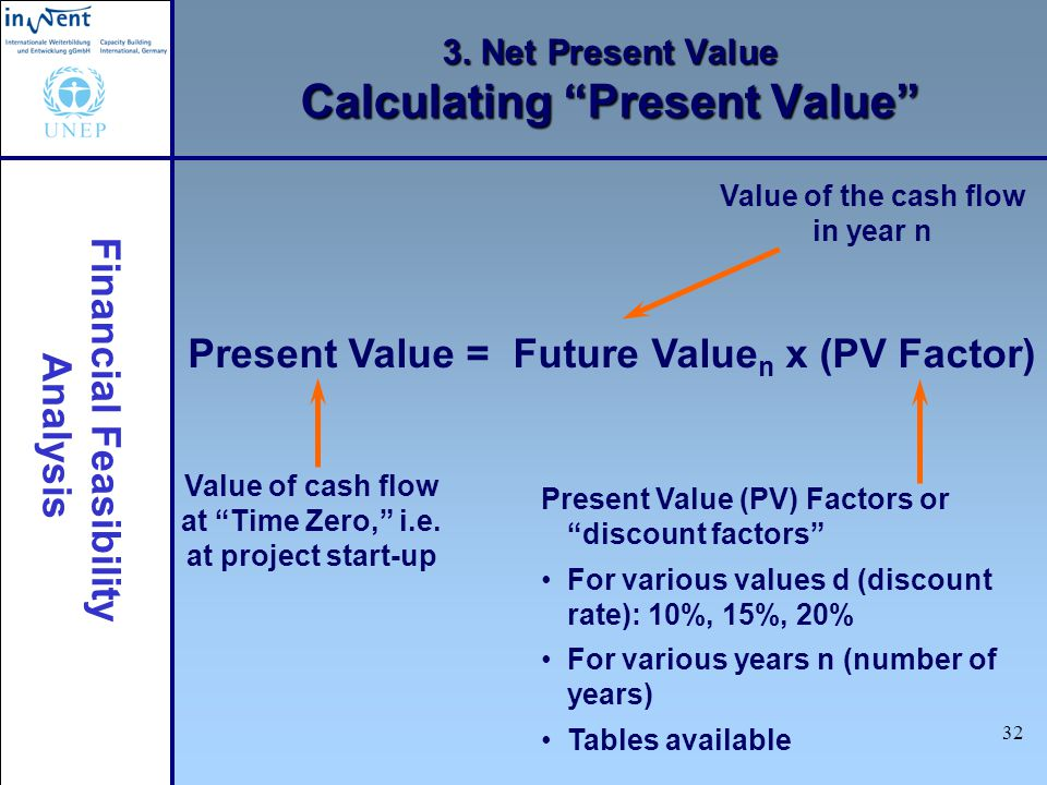 3. Net Present Value Calculating Present Value