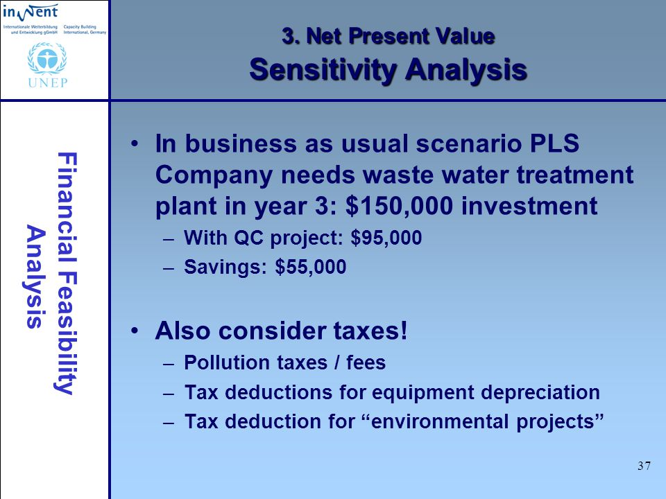 3. Net Present Value Sensitivity Analysis
