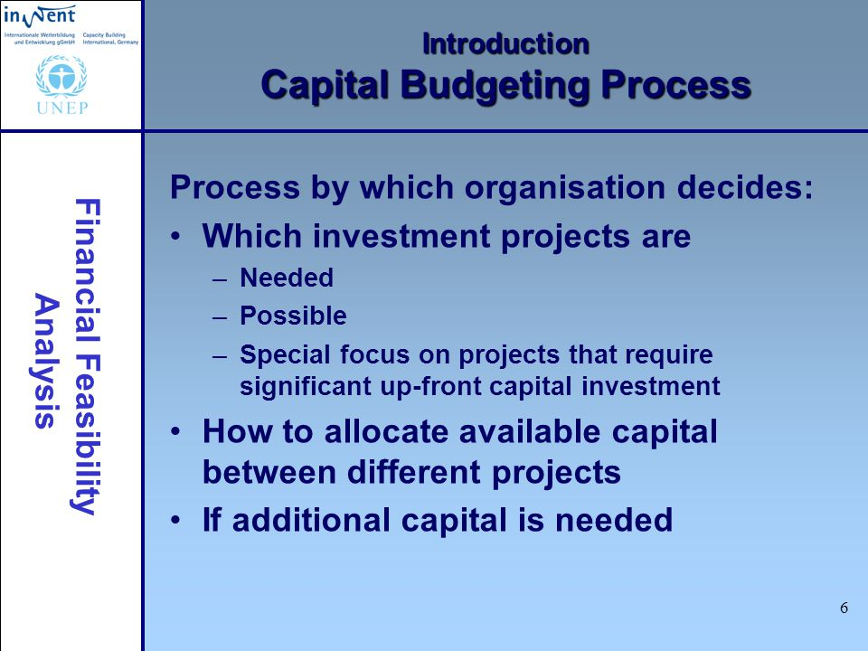 Introduction Capital Budgeting Process