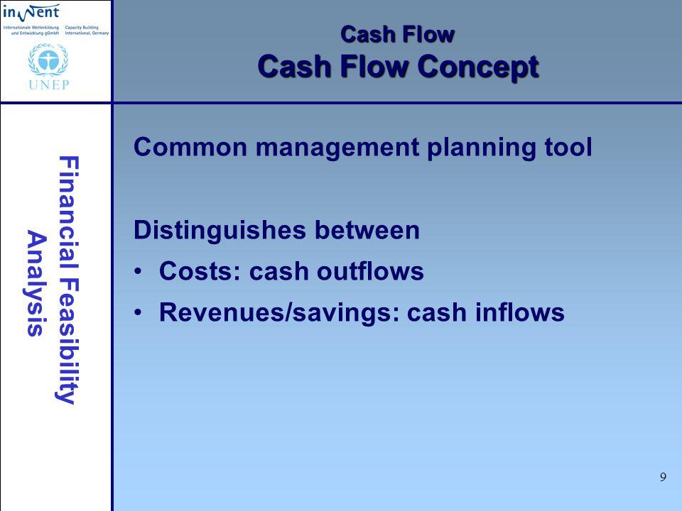 Cash Flow Cash Flow Concept