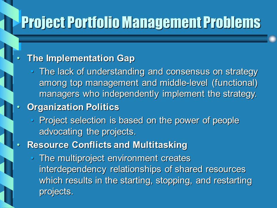 Project Portfolio Management Problems