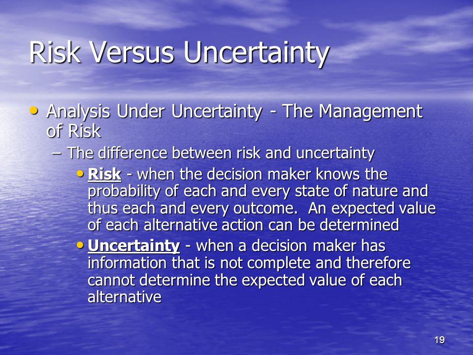 Risk Versus Uncertainty