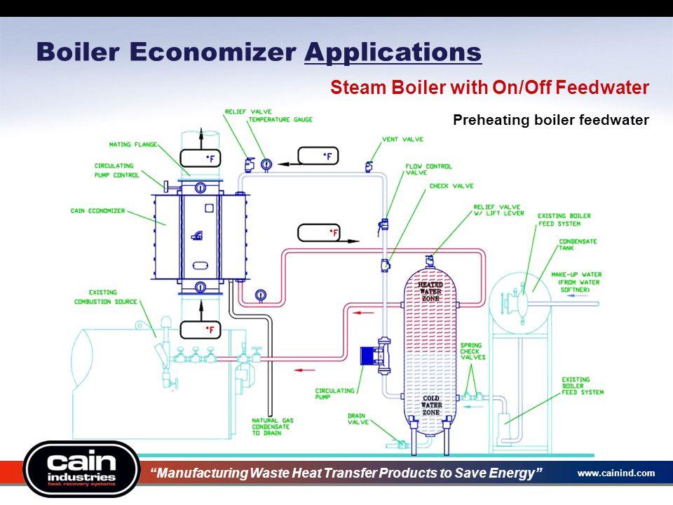 Boiler Economizer Applications
