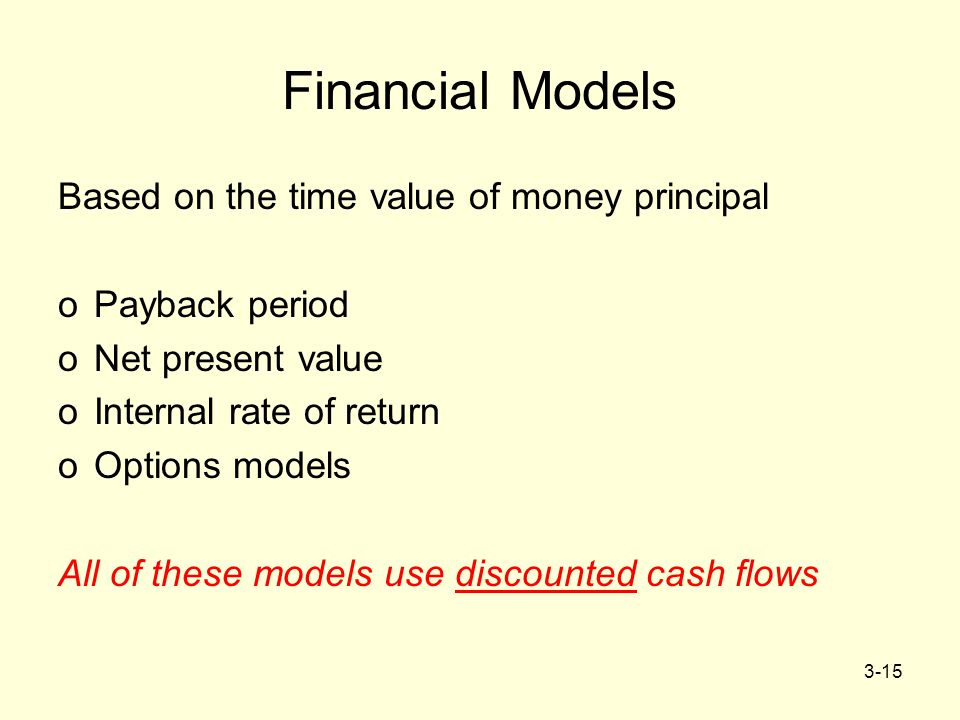 Financial Models Based on the time value of money principal