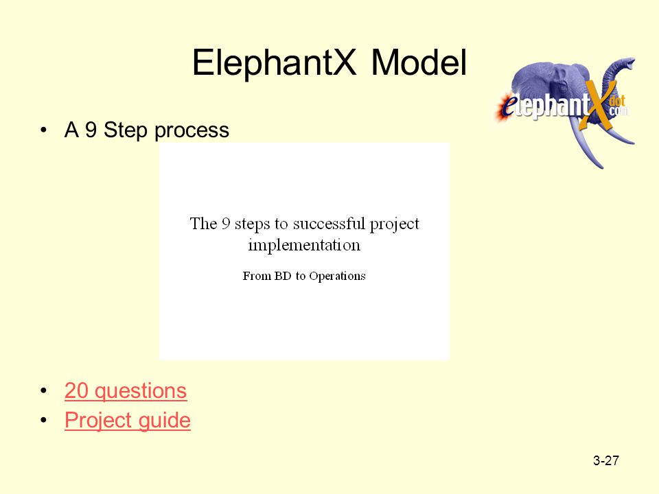 ElephantX Model A 9 Step process 20 questions Project guide