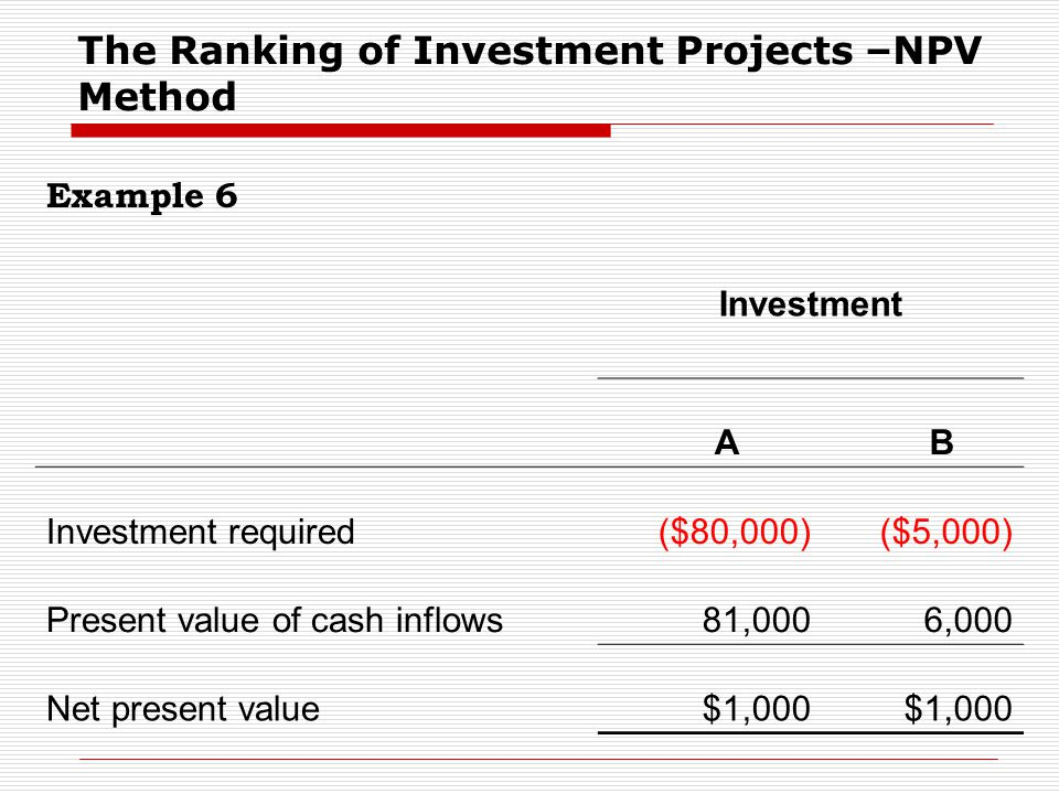 The Ranking of Investment Projects –NPV Method