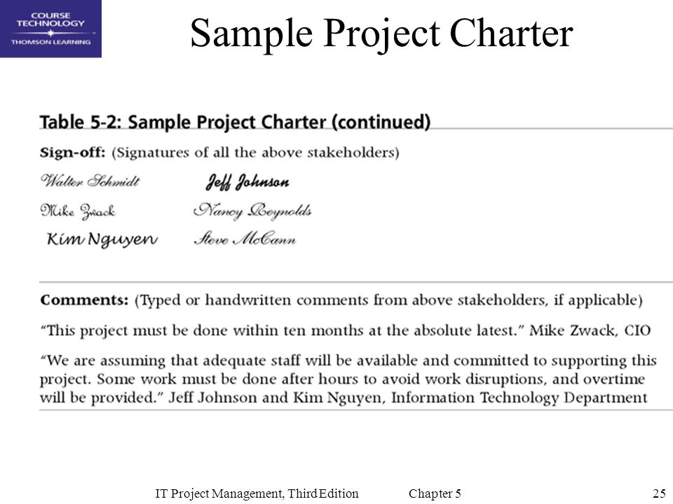 Sample Project Charter